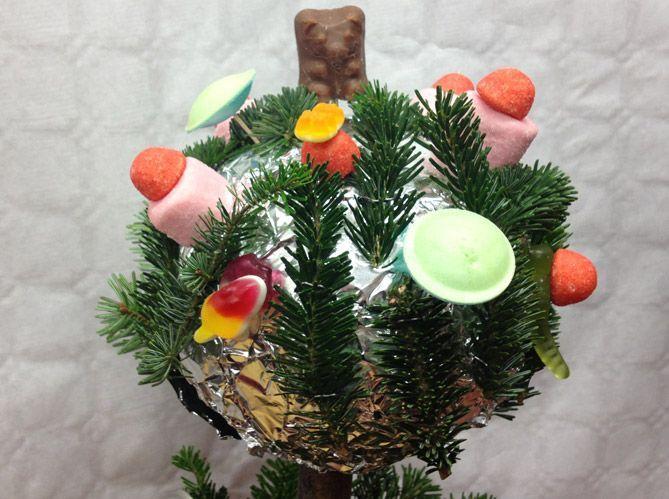 Ajouter les bonbons (image_2)