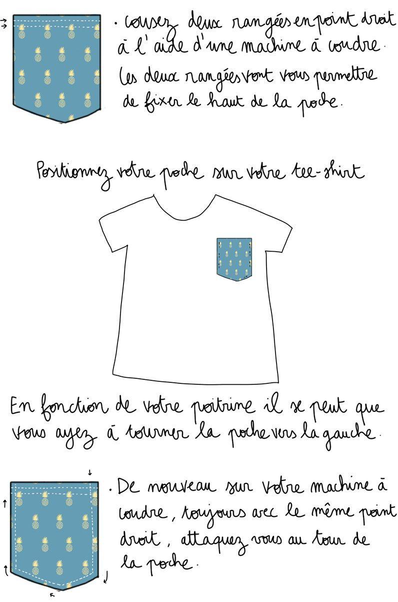 DIY_customiser-un-tee-shirt_3