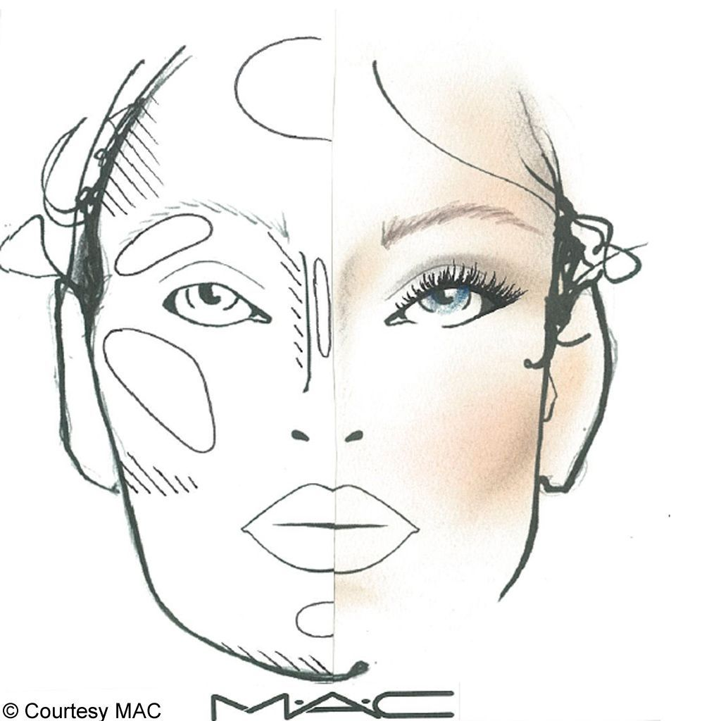 facechart_contouring