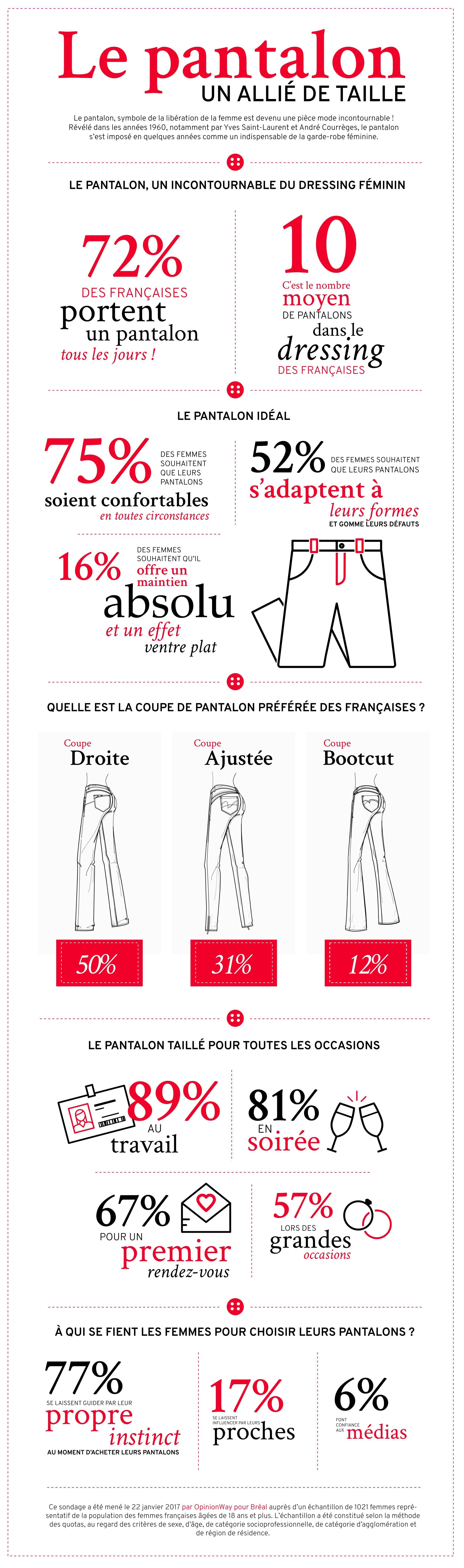 Infographie - Br+®al-1