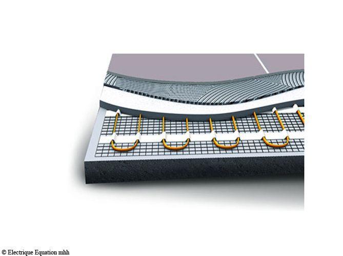 L'installation du plancher chauffant (image_4)