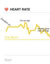 #PrêtàLiker : votre rythme cardiaque pendant que vous faites l'amour !