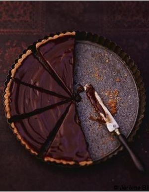 Recettes de tartes au chocolat