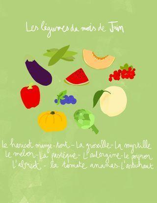 Quels fruits et légumes de saison en juin ?