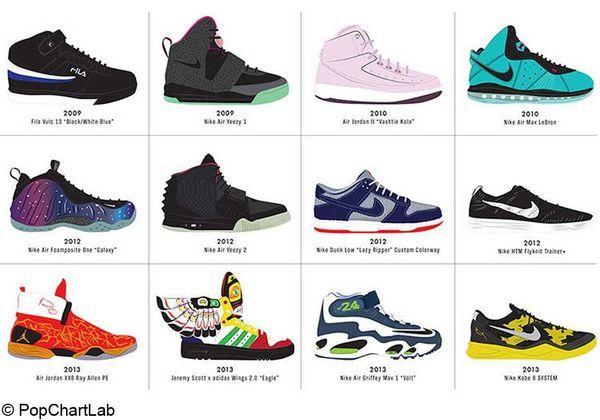 1672982-slide-1280-sneakers-7