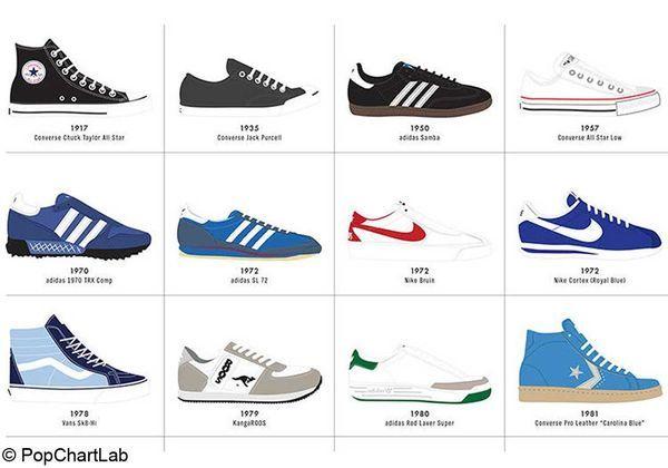 1672982-slide-1280-sneakers-8