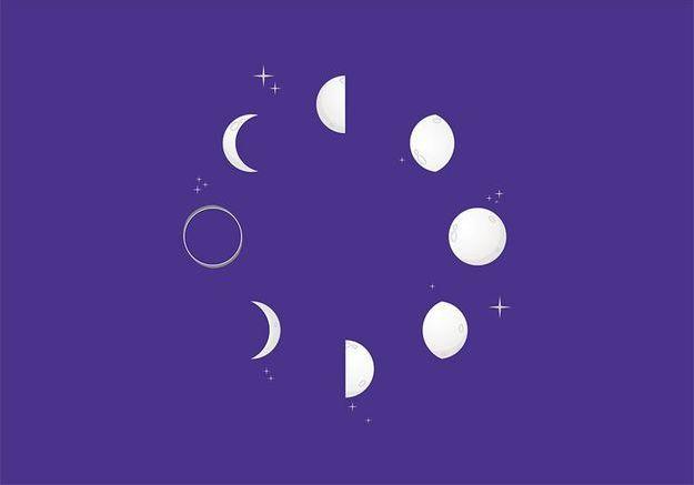Que signifie la phase lunaire de votre naissance ?