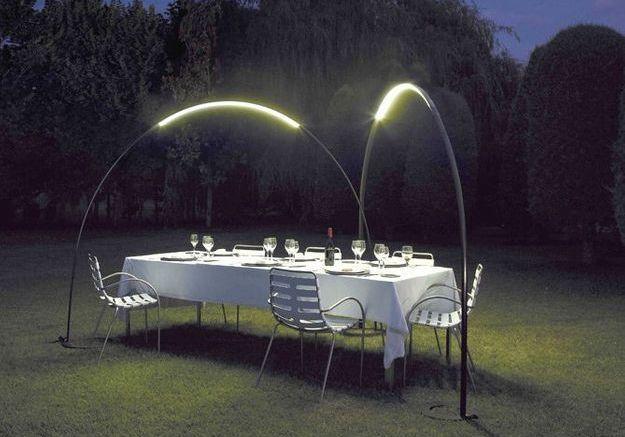 Les différents types d'éclairage