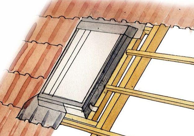 Pratiquer une ouverture dans le toit
