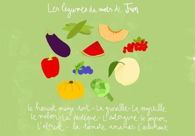 Fruits et légumes de saison juin : découvrez les fruits et ...