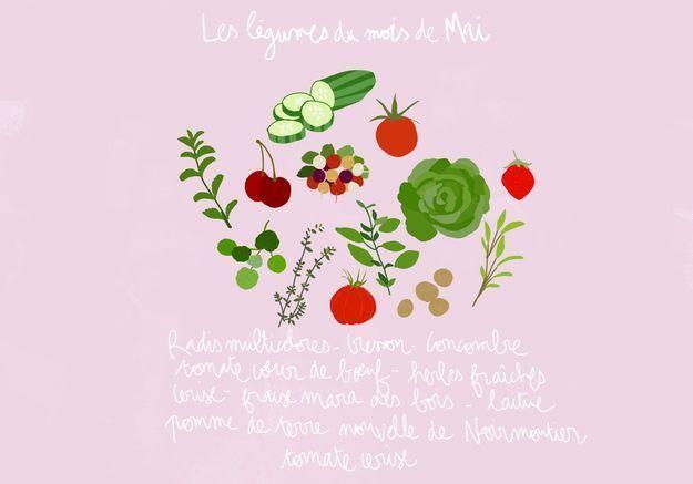 Quels fruits et légumes de saison en mai ?
