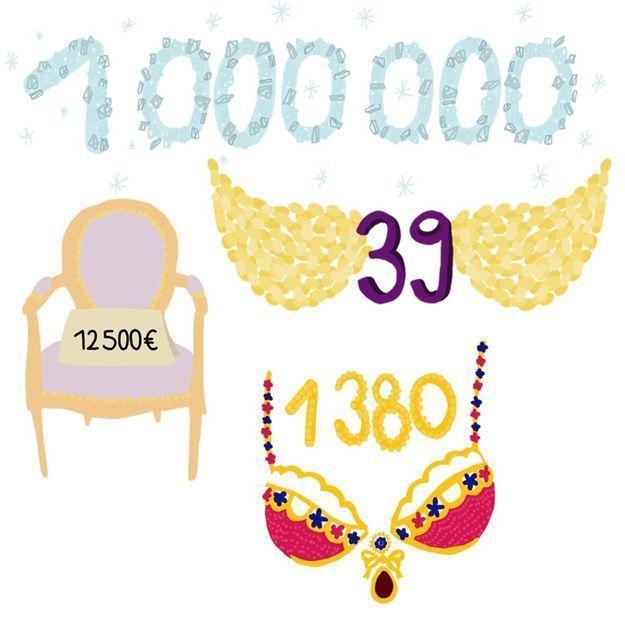 Victoria's Secret : le défilé de tous les records en 5 chiffres