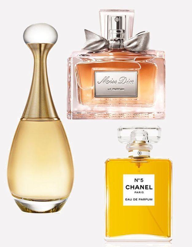 Et le parfum préféré des Françaises est…
