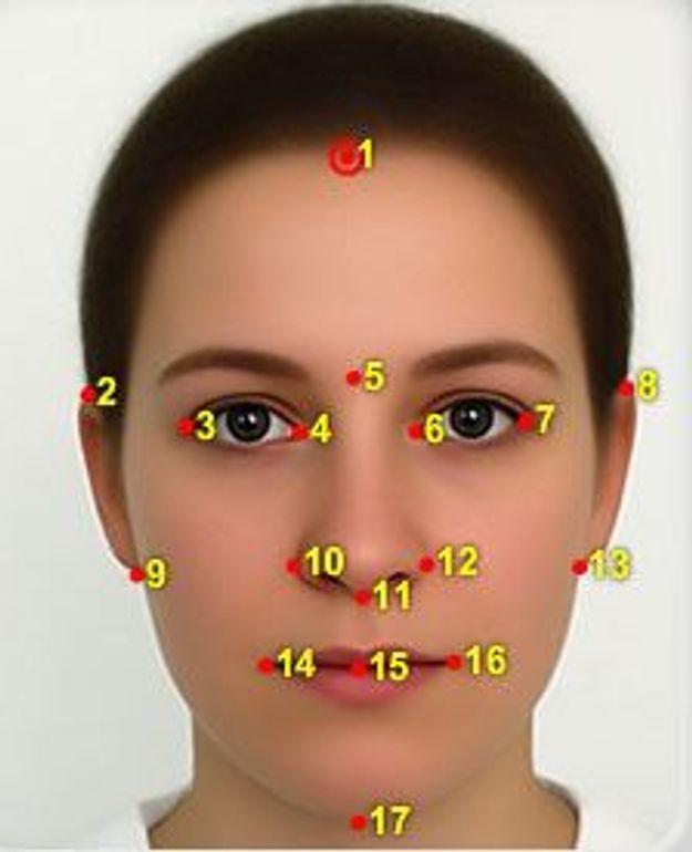 """Beauté blog : """"Anaface.com, le site pour savoir si vous avez une bonne tête"""""""