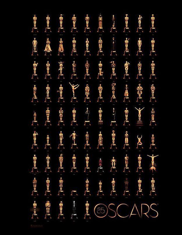 Oscars 2013 : découvrez l'affiche officielle de la cérémonie
