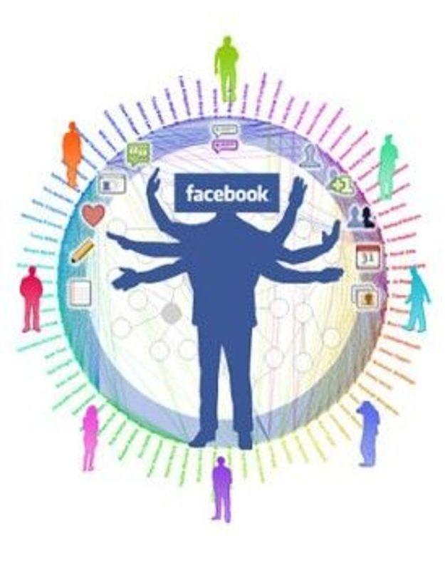 Chattez sur FaceBook