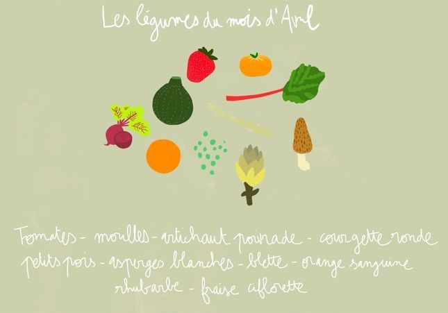 Quels fruits et légumes de saison en avril ?