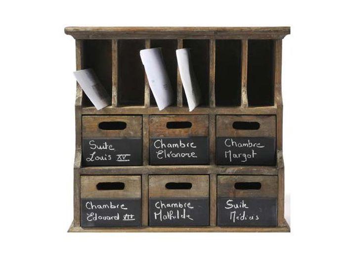 Idées shopping pour toutes les pièces de la maison
