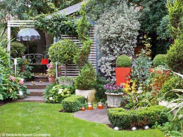 Aimeriez vous avoir une maison avec jardin elle d coration for Deco maison et jardin