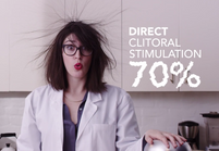 L'orgasme féminin expliqué par des expériences scientifiques de collège