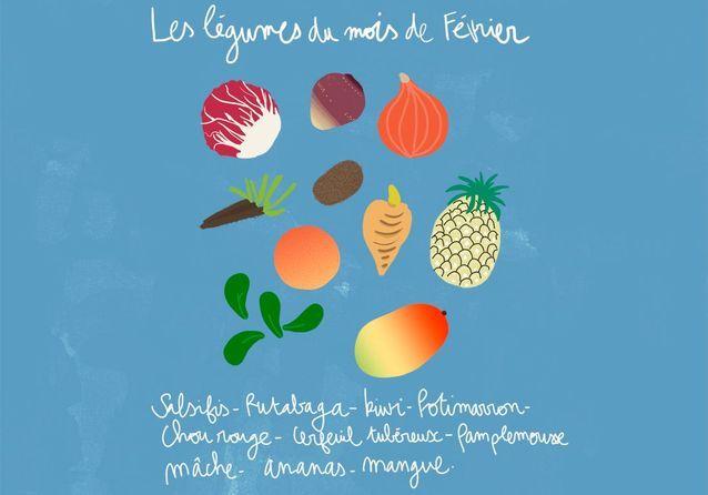 Quels fruits et légumes de saison en février ?