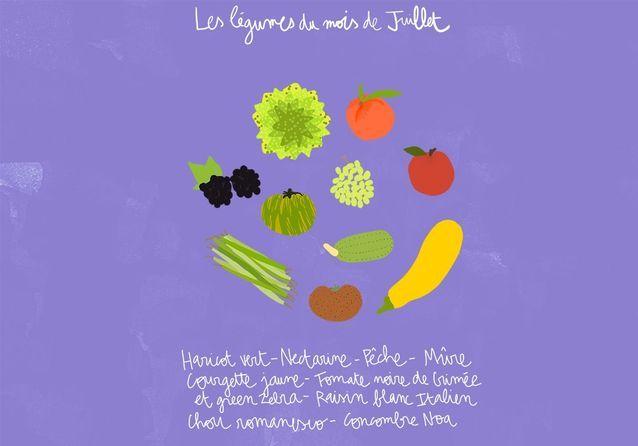 Quels fruits et légumes de saison en juillet ?