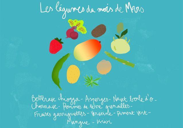 Quels fruits et légumes de saison en mars ?