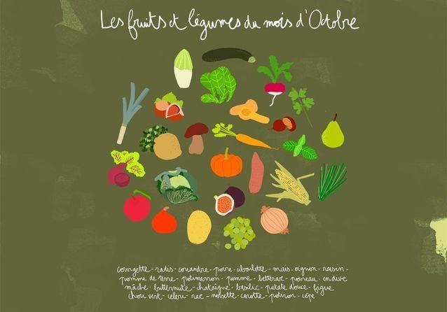 Quels sont les fruits et légumes de saison en octobre ?