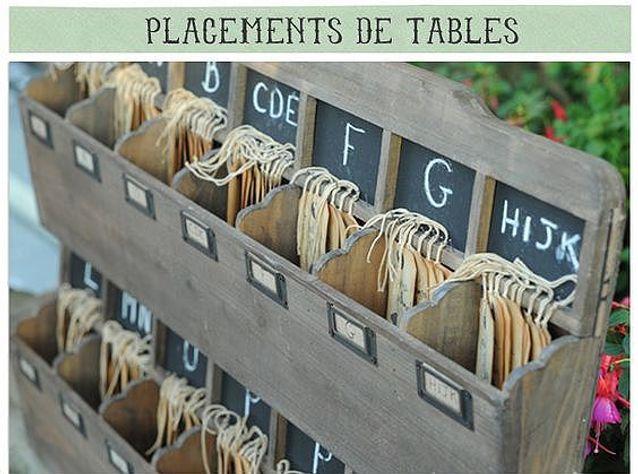 Plan de table étiquette