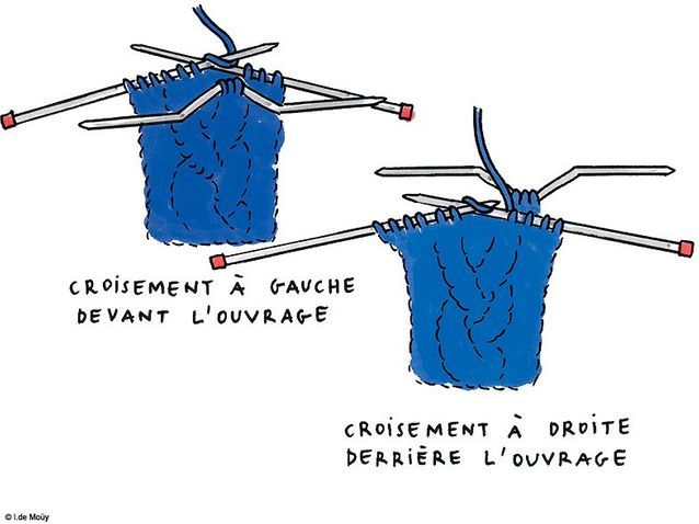Mode do it yourself customiser creation bandeau laine torsade