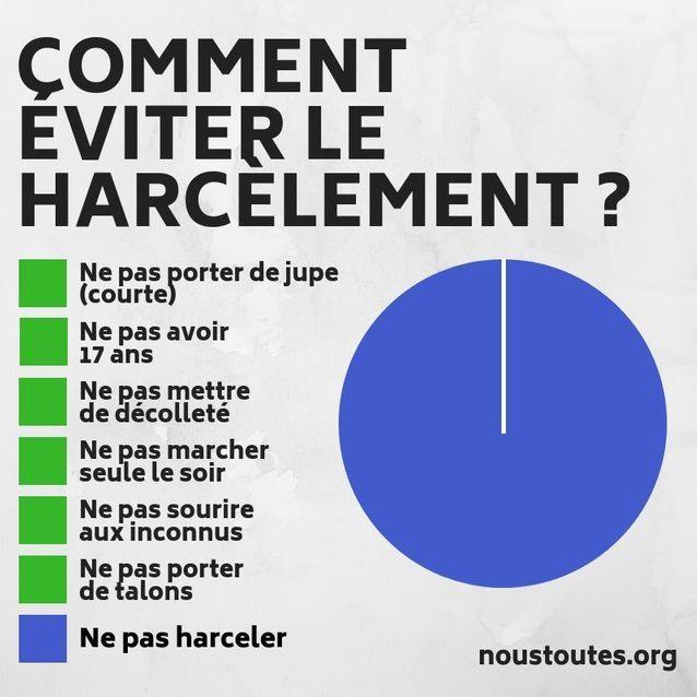 « Comment éviter le harcèlement ? »