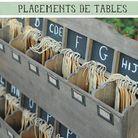 plan de table fait maison des plans de table pas plan plan elle. Black Bedroom Furniture Sets. Home Design Ideas