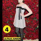 Best Dressed 2011 Chloë Moretz